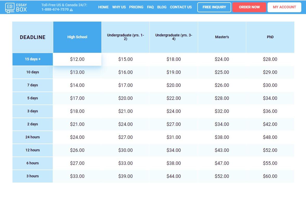 essaybox prices