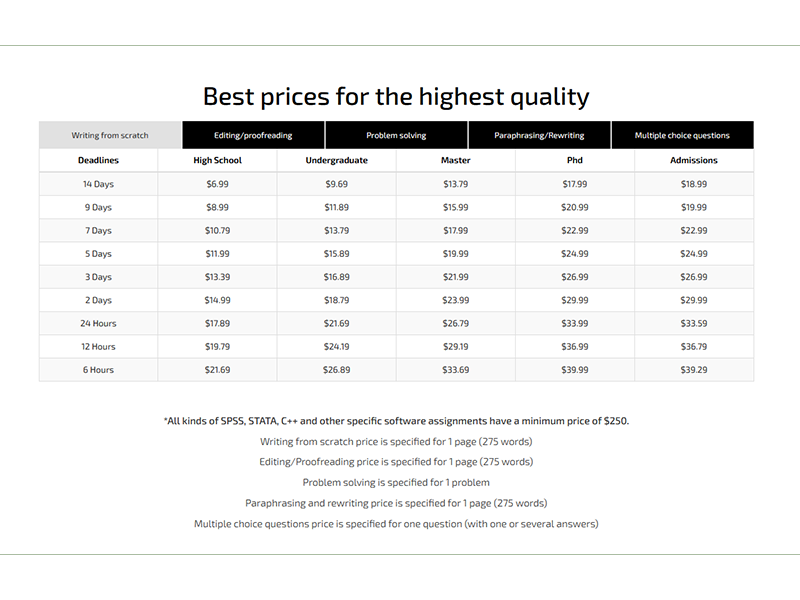writepaperfor.me price